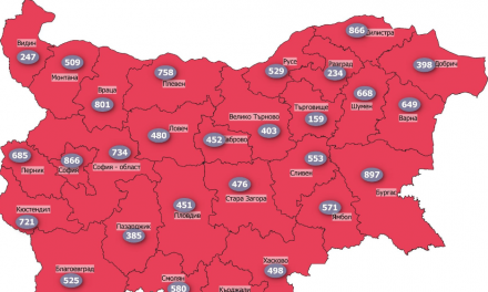България – изцяло в COVID червено! Предаде се и Търговище