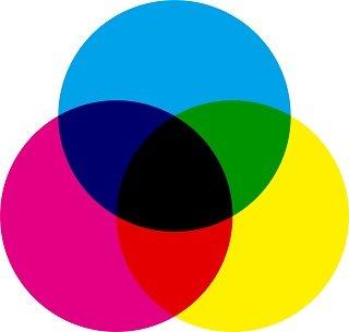Новият език на цветовете и оранжево ли е небето?